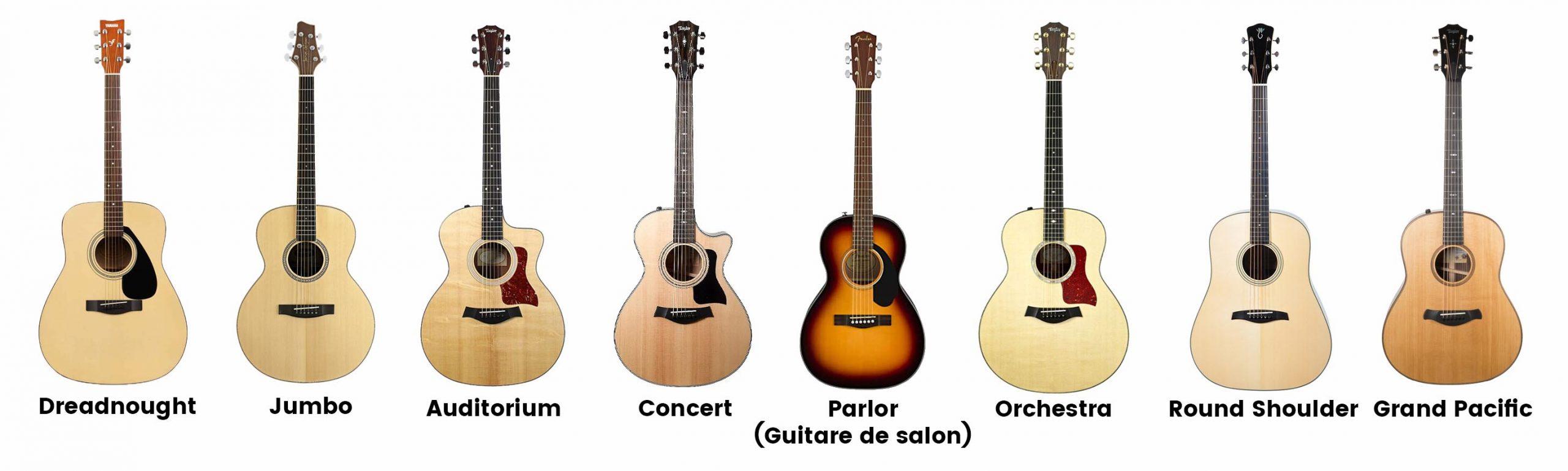 Les formes de guitares acoustiques